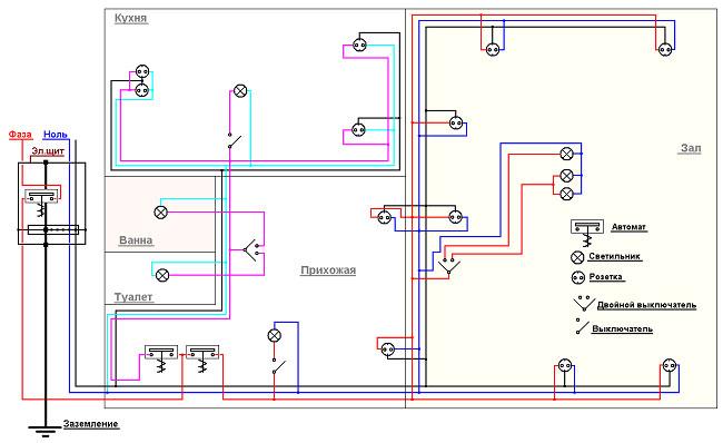 Схема разводки электрики