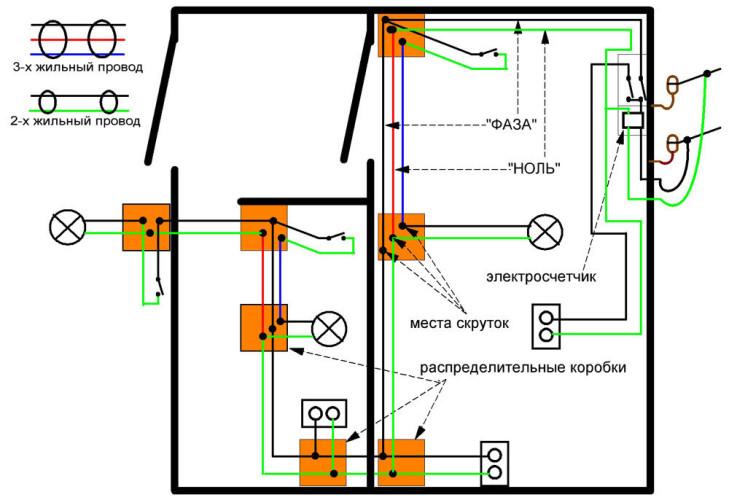 Схема проводка в доме своими руками