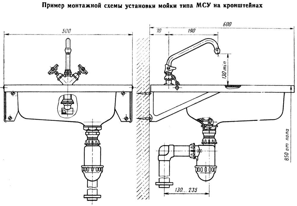 Схема: пример установки мойки