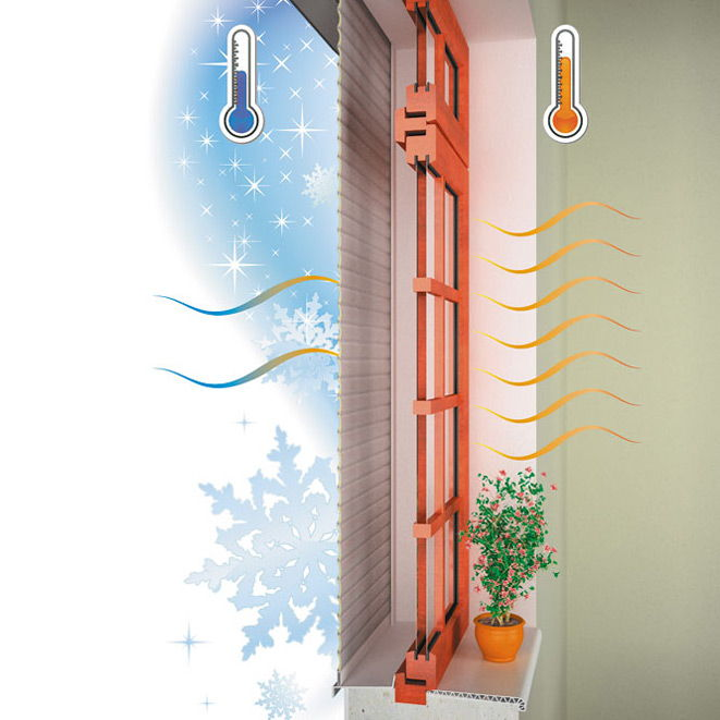 Сохранение тепла