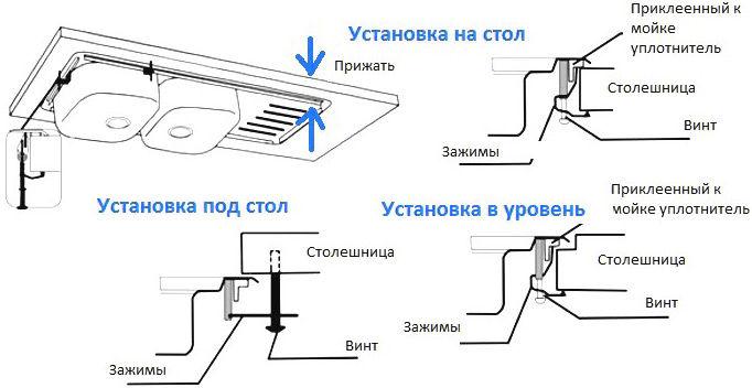 Схема установки мойки