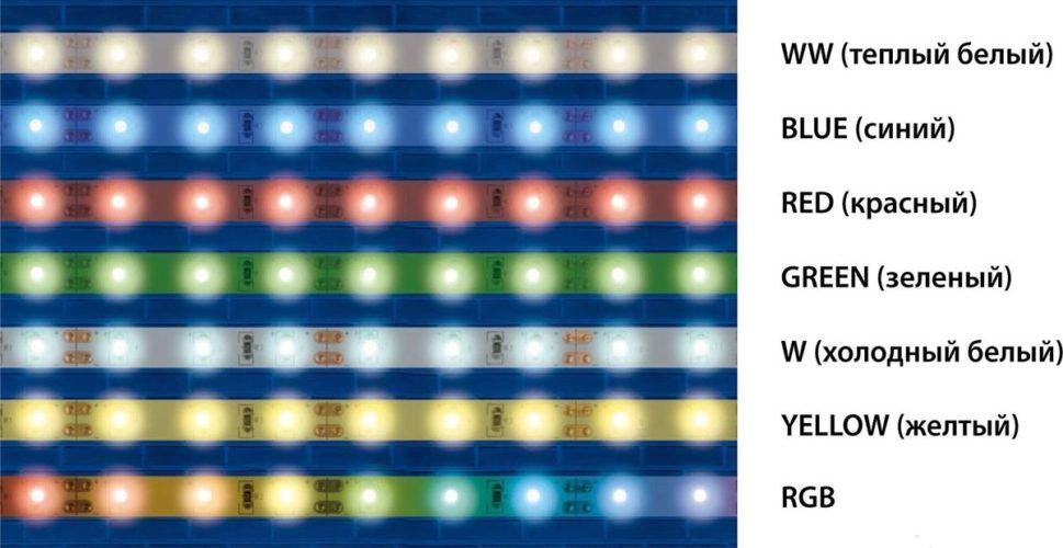 Цветные диодные ленты