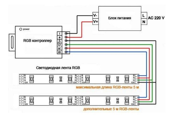 Схема подключения ленты в 10 метров