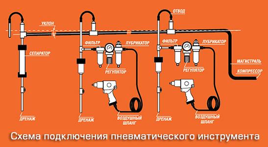 Схема подключения пневматики