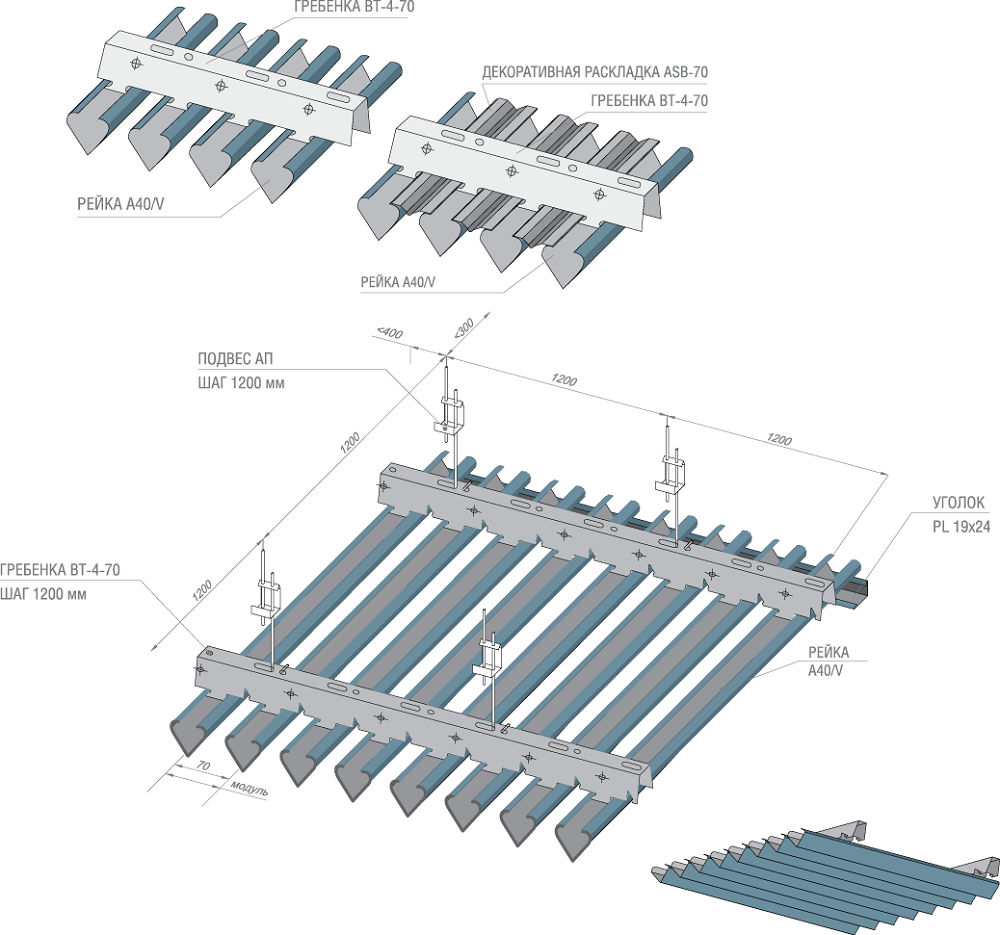 Реечная система состоит из панелей и подвесной конструкции