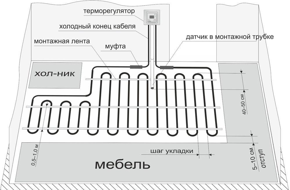 Схема подключения электрического тёплого пола
