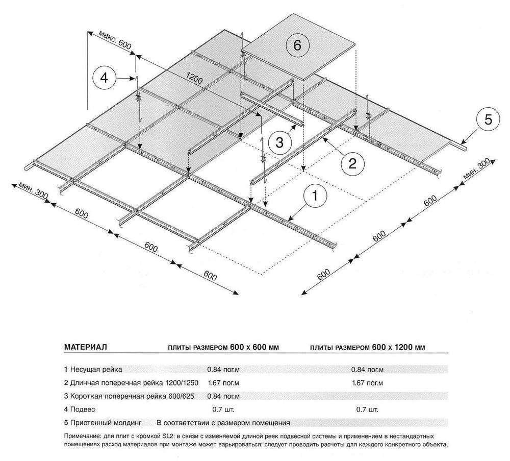 Схема расположения элементов подвесного потолка