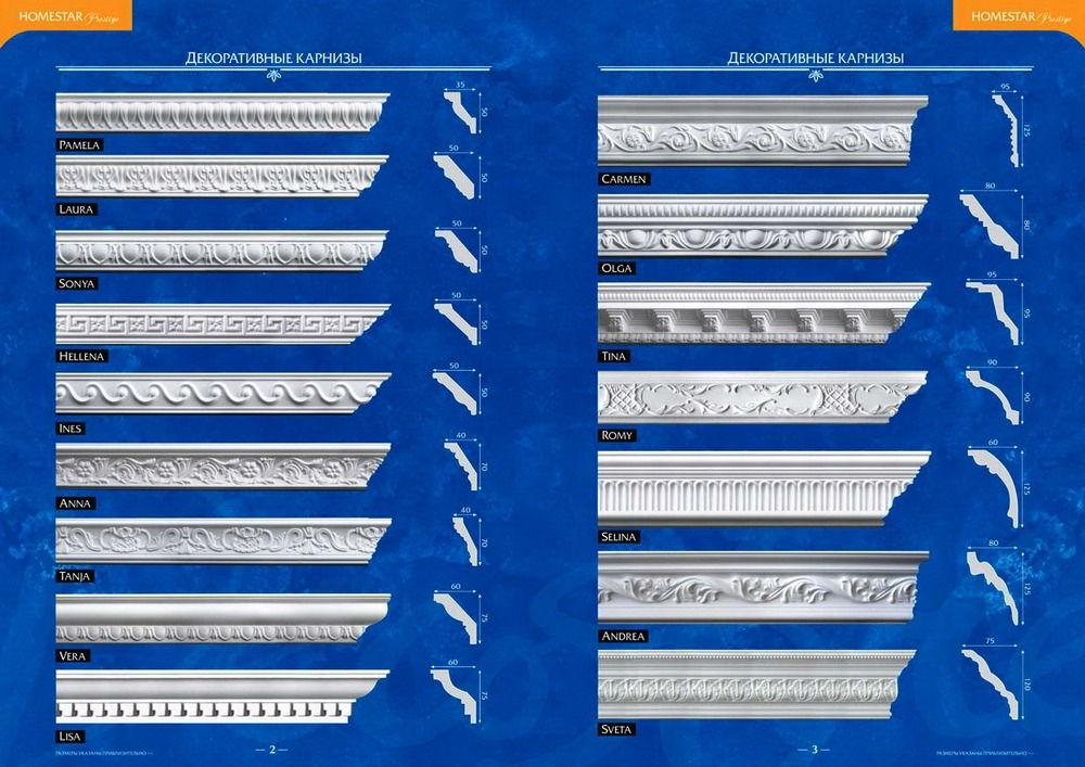 Виды потолочных плинтусов