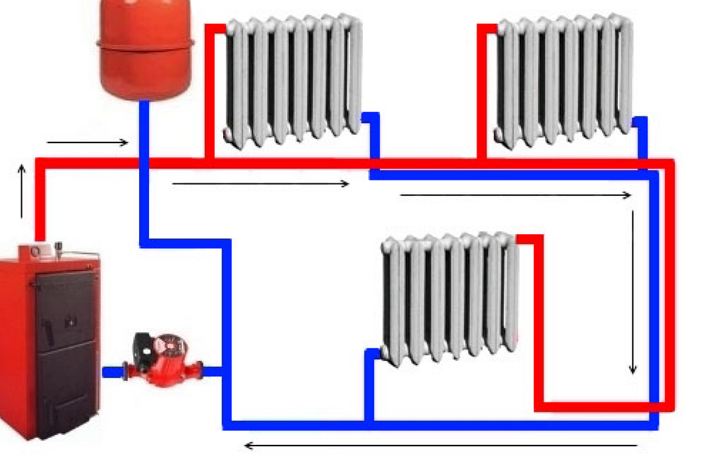 Монтажные работы с радиаторами
