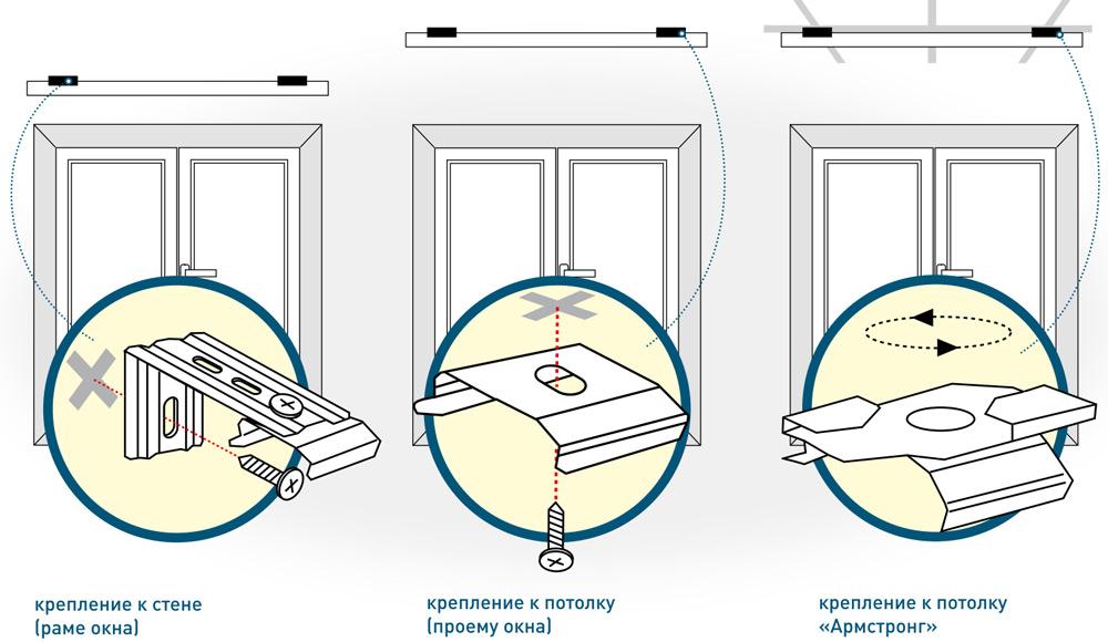 Порядок установки вертикальных жалюзи