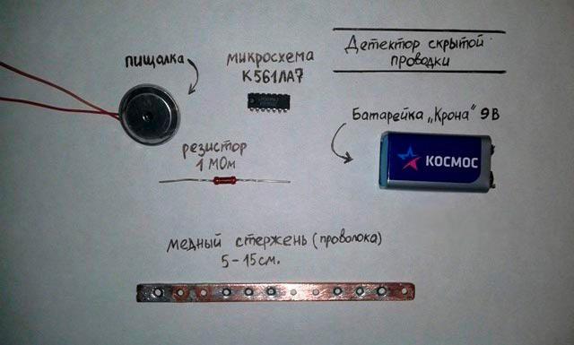 Элементы детектора