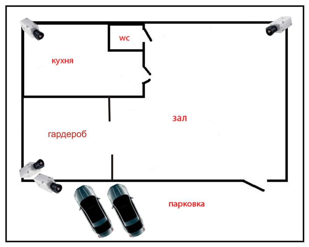 Пример схемы размещения камер