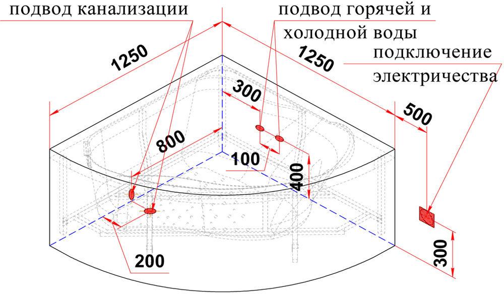 Схема установки треугольной ванны