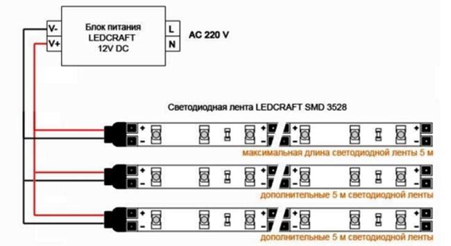Схема подключения светодиодной ленты к блоку питания
