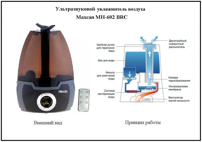 Схема ультразвукового увлажнителя Maxcan MH-602 BRC