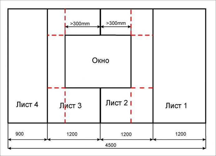 Эскиз расположения листов ГК