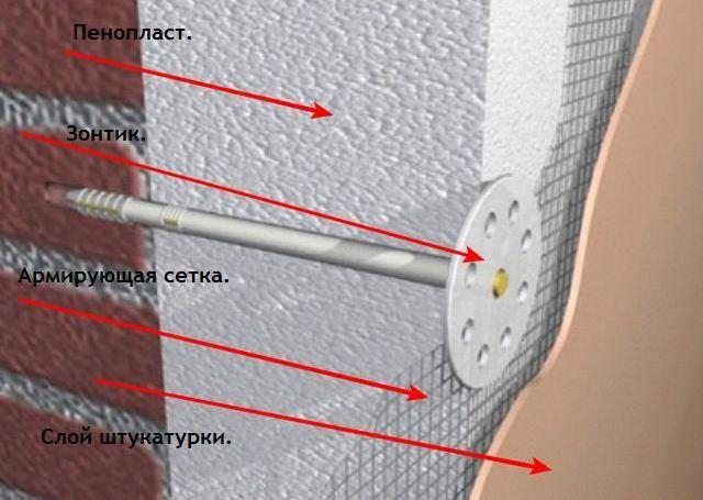 Схема крепления пеноплекса на дюбеля с зонтиком