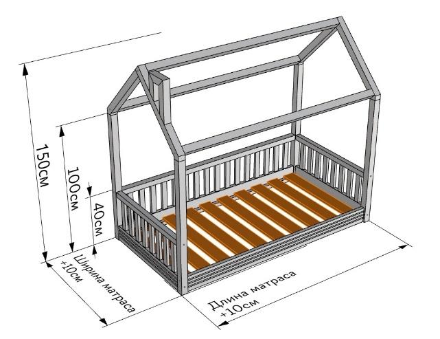Схема кроватки-домика