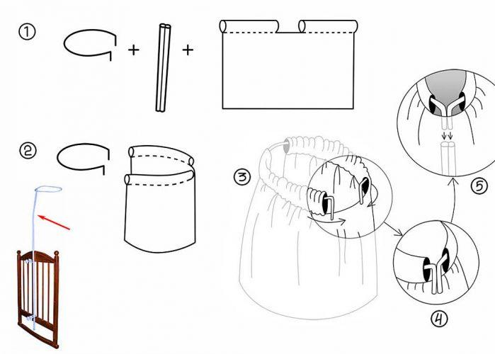 Схема изготовления балдахина