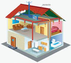 Системы вентиляции: поставленные задачи и монтаж