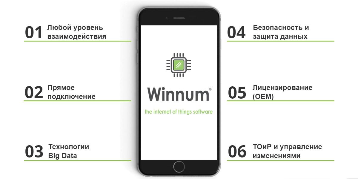 Продукт Компании Winnum для развития вашего бизнеса